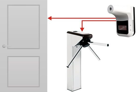 termometru de perete